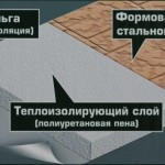 stenolit-fasadnye-paneli-600x343